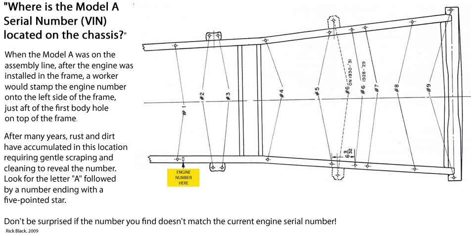 Serial Number Location on Model T Ford Engine Serial Numbers Location
